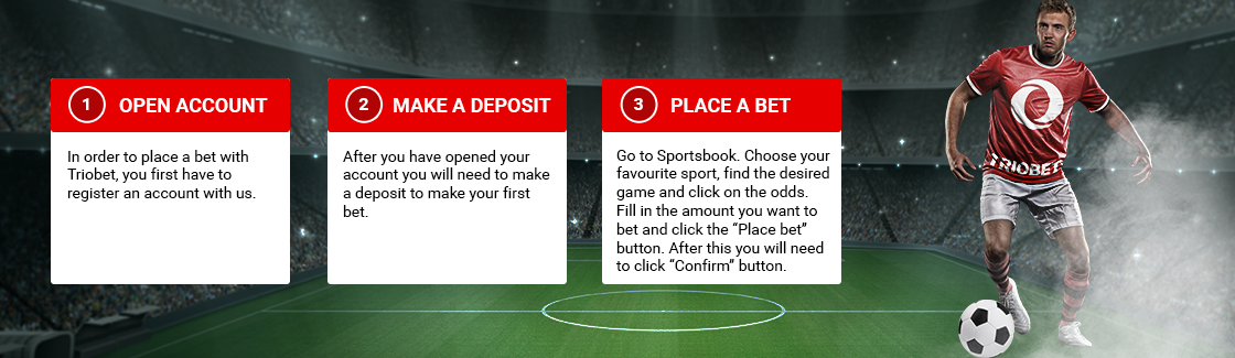 How to start betting?